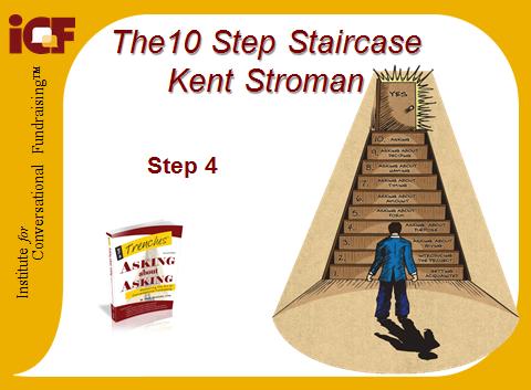 http://kentstroman.com/wp-content/uploads/2015/11/Step-4-480x353.png