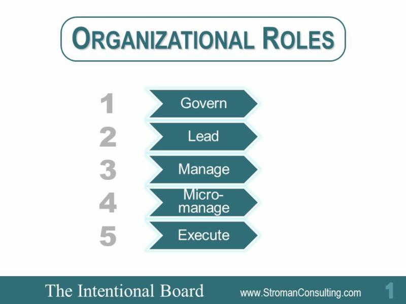 roles played by leaders in organisation Standard project roles and responsibilities this describes typical roles and responsibilities for projects and programs roles may be.